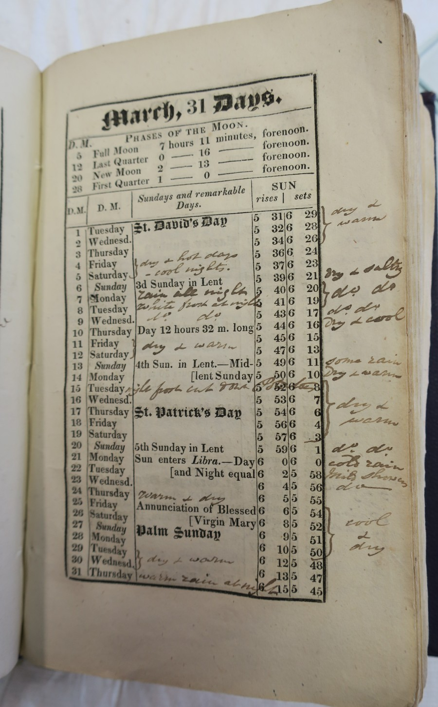 1825 Almanack RS Anstey (6) cropped